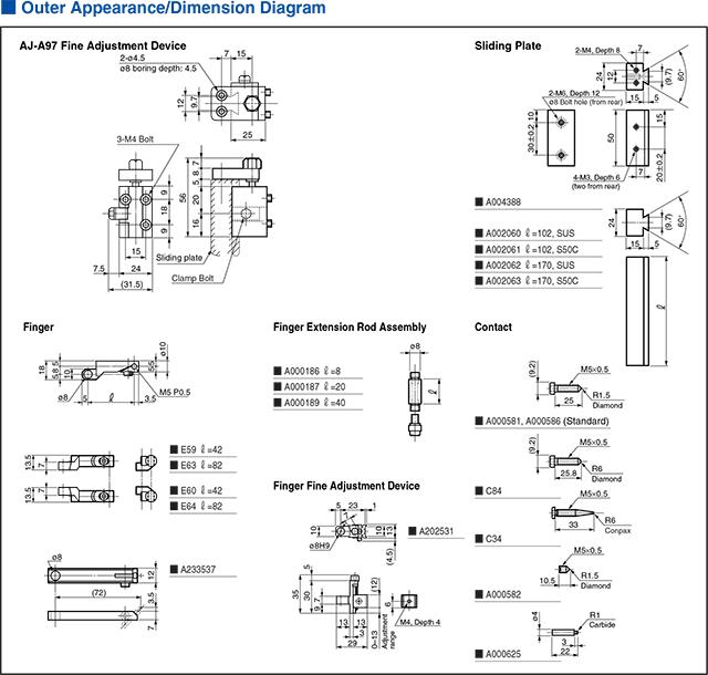 Pulcom  U0393  E-dt-173  Uff5cin Process Gauge U30fbpost Process Gauge Uff5caccretech